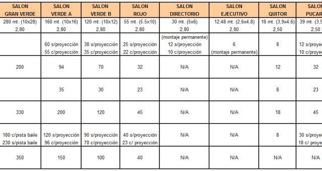 salones-spp